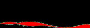 Logo Chambres d'hôtes La Tourelle in Colombotte, Frankrijk